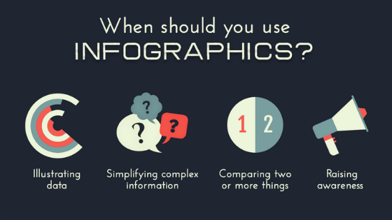 A Great Emphasis on Infographics