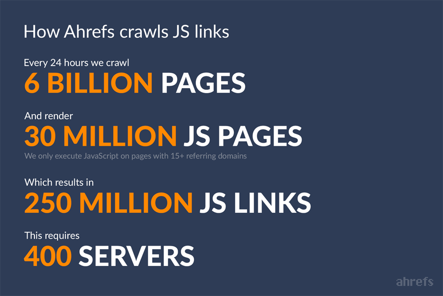 How Ahrefs Crawl JS Links