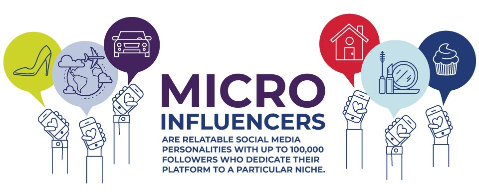Micro-Influencers are the next big influencers