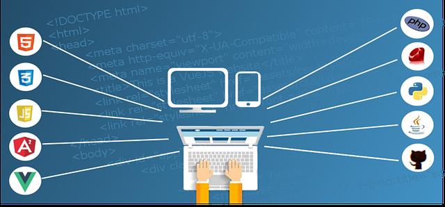 Important Web Programming Languages