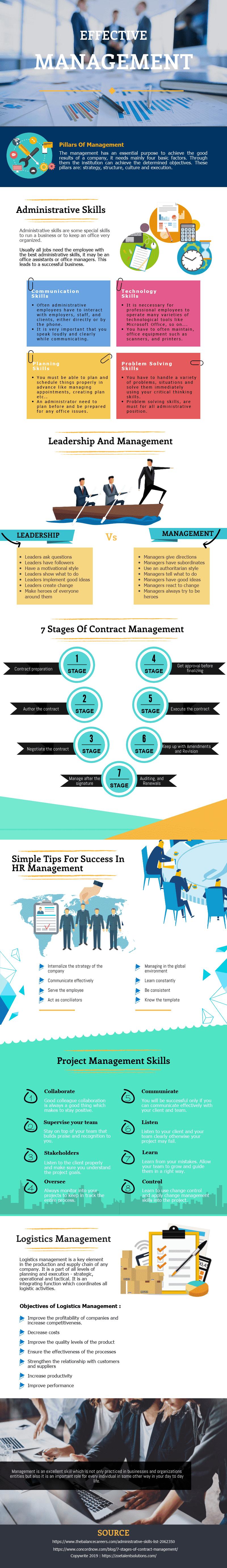 4 Benefits Of Digital Marketing