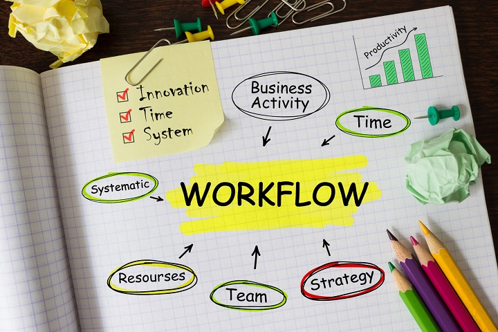 How Workflow Mapping Can Help You Work Longer, Smarter, and Faster