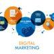 5 Digital Marketing Skills You Can Turn Into A Side Hustle
