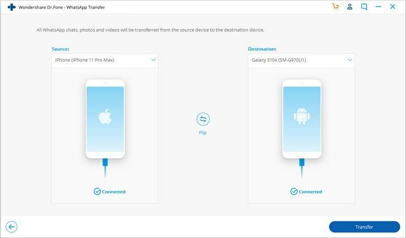 Step 3 Connectivity - Your Devices Needs To Be Plugged In